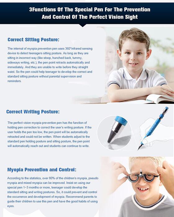 myopia pen description