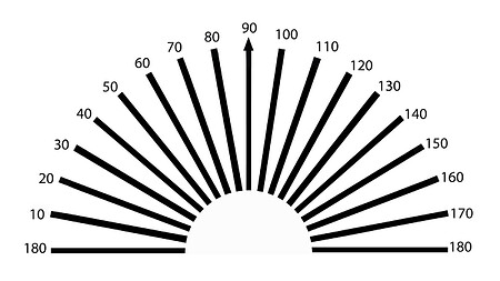 astigmatic fan