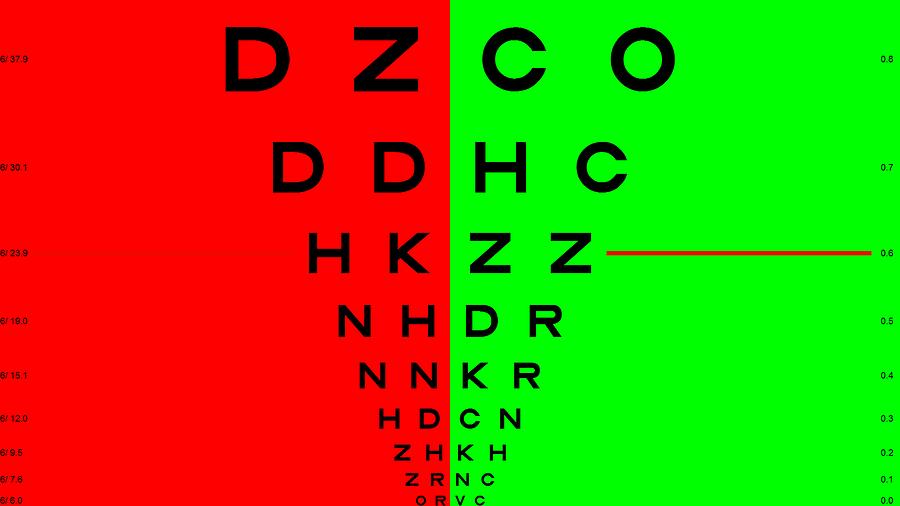 duocrhome test