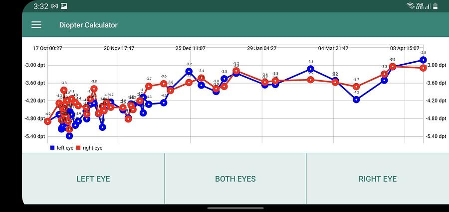 Screenshot_20210417-153221_Diopter Calculator