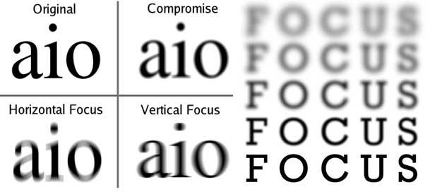 blur-double-vision-advanced