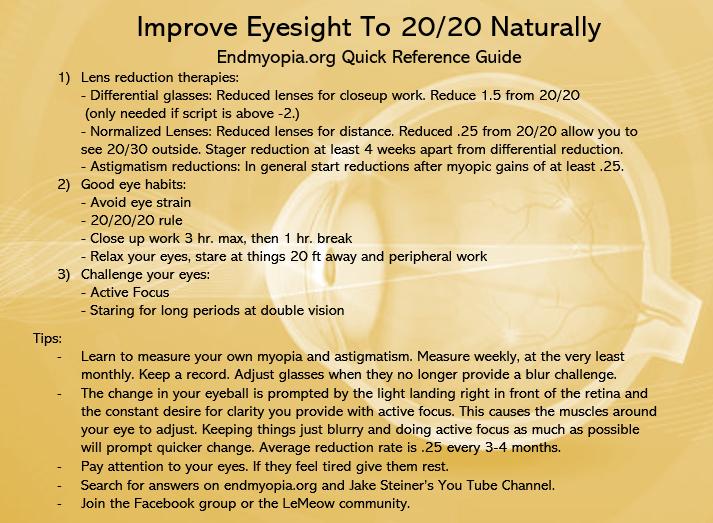 Endmyopia steps simplified