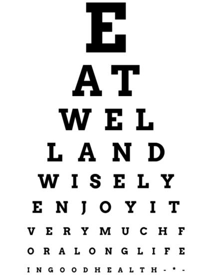 Eat well eyechart