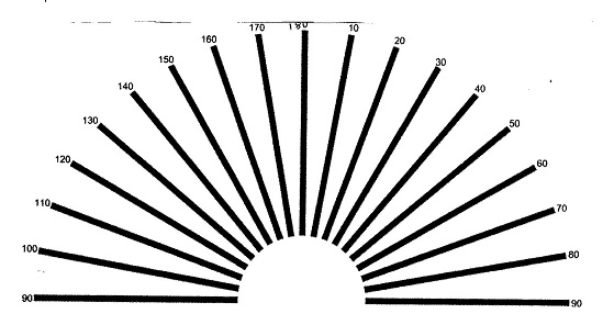 astig wheel